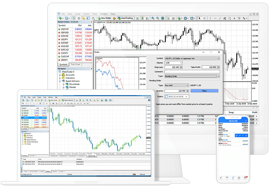 Devices showing MetaTrade forex trading platforms