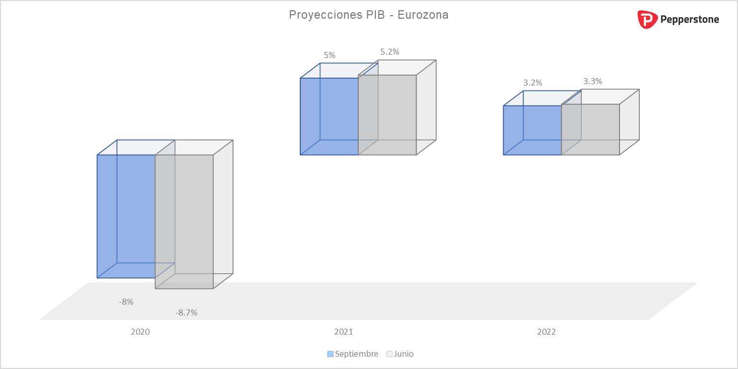 PIB_eurozona.png