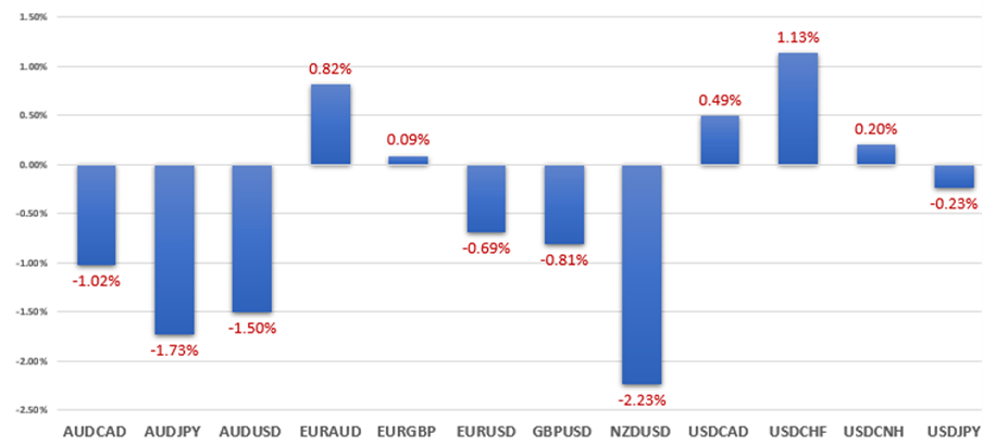 Grafica_Forex.png